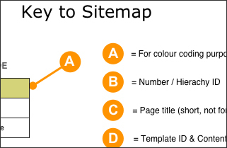 Standard site map #1