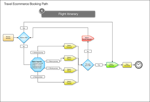 Engine Coolant Flow Diagram Showing Not Lossing Wiring Diagram